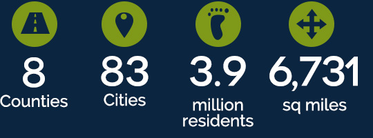 8 Counties, 83 Cities, 3.9 million residents and 6731 sq miles